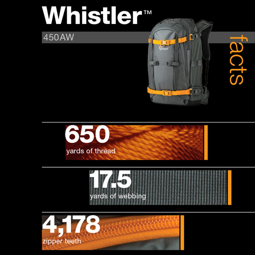 WhistlerTile